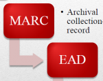 Tranforming archival finding aid metadata for searching and sharing