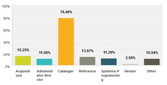 page_1_types_of_work_perform