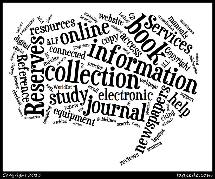 Here are some key terms derived from questions oft-posed by patrons at the reference desk.
