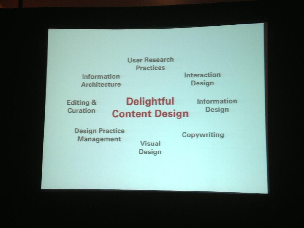 """""""Delightful Content Design"""" surrounded by its components"""