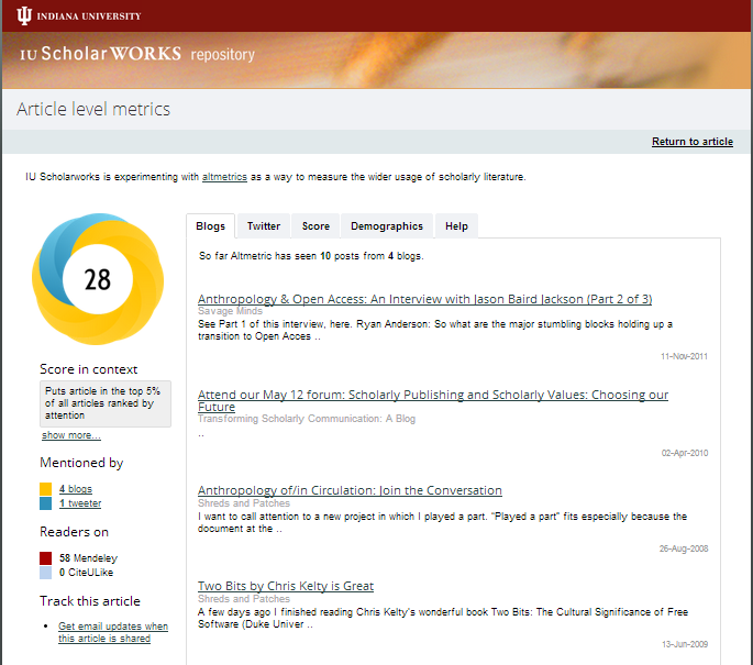 An example altmetric.com report for content hosted on IUScholarWorks